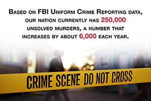Infographic: Based on FBI Uniform Crime Report data, there are 250,000 unsolved murders, a number that increases by about 6,000 each year